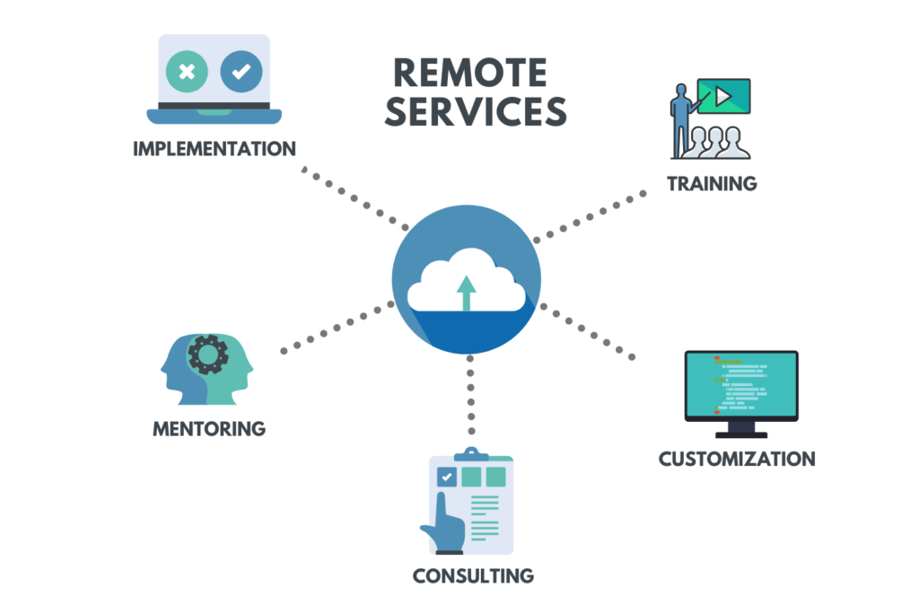 Remote Services Image